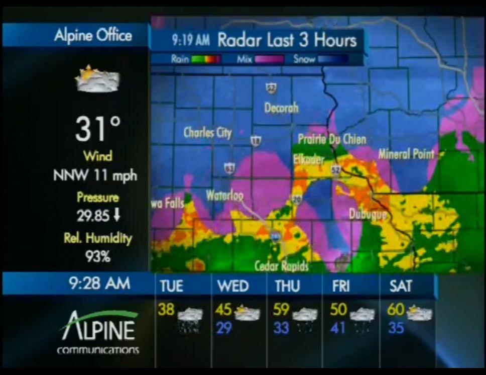 alpine weather