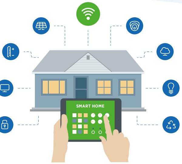 Smart Home Solutions Alpine Communications