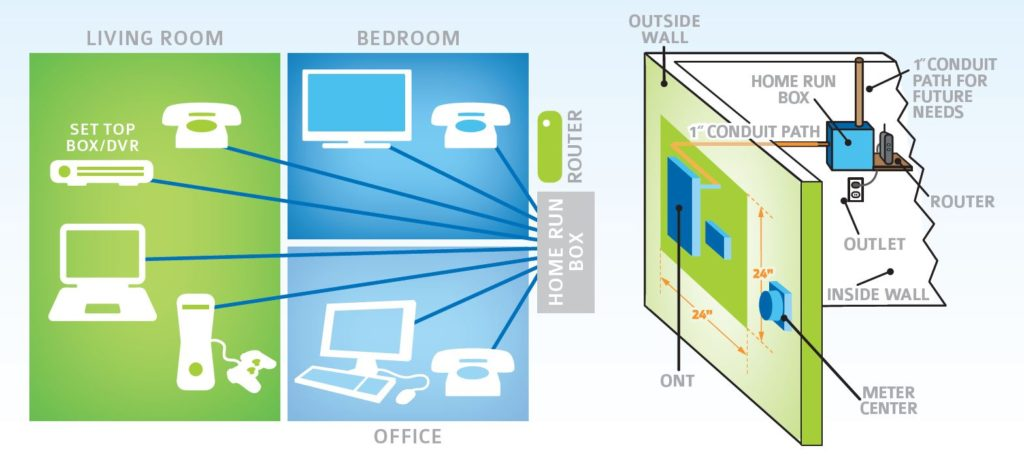 Wiring - Alpine Communications